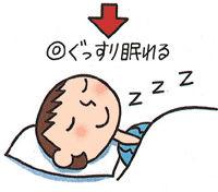 ぐっすり眠れる