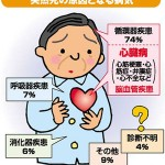 男性の更年期障害による不眠症にはにんにく玉が一番効きます